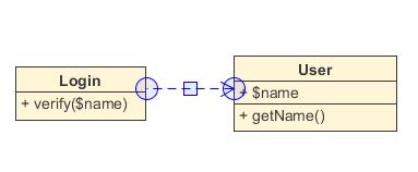 umlet-dependency2